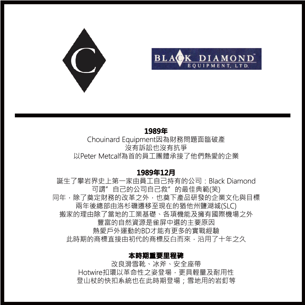 Black Diamond品牌故事